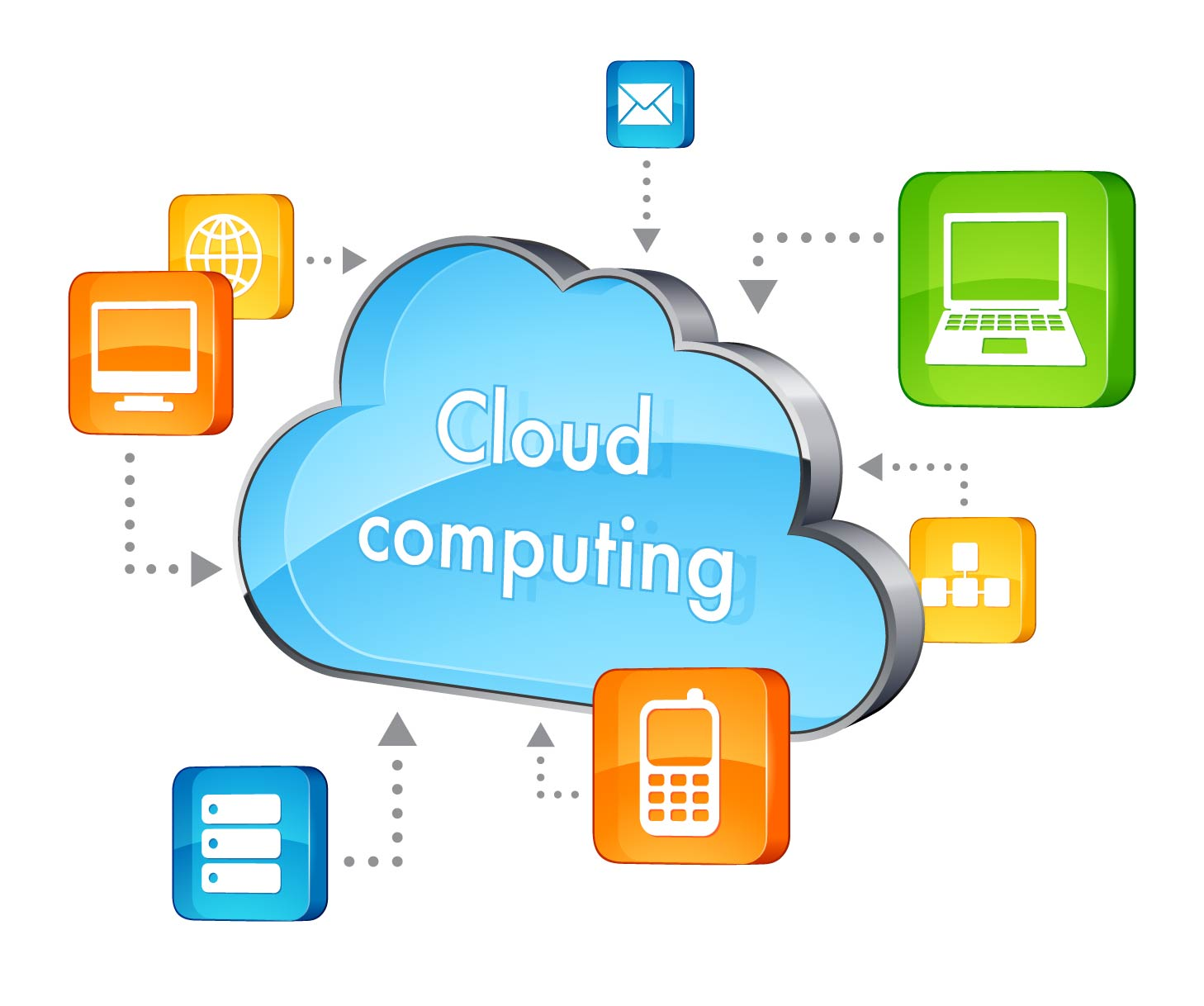 We spread cloud computing---Shangyun Overseas Cloud Calculate training experience sharing